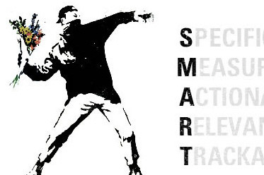 The S.M.A.R.T. User Experience Strategy