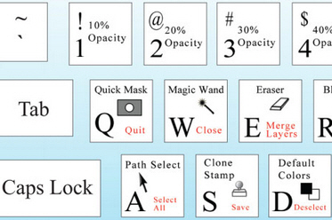 Photoshop Keyboard Shortcuts Cheat Sheet (PDF)