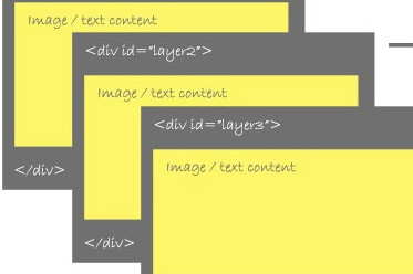 Mastering CSS Part 1: Styling Design Elements