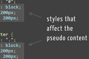 Learning To Use The :before And :after In CSS