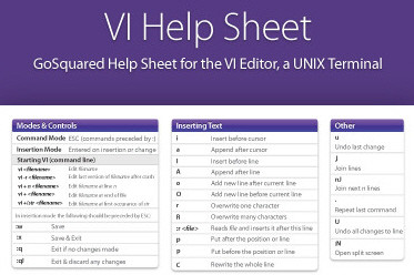 VI Editor / Linux Terminal Cheat Sheet (PDF)
