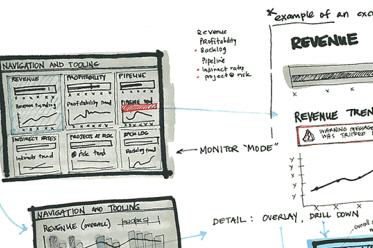 Beyond Wireframing: UX Design Process