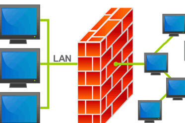 A Comprehensive Guide To Firewalls